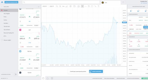 Trading212 demoaccount: oefenen met beleggen